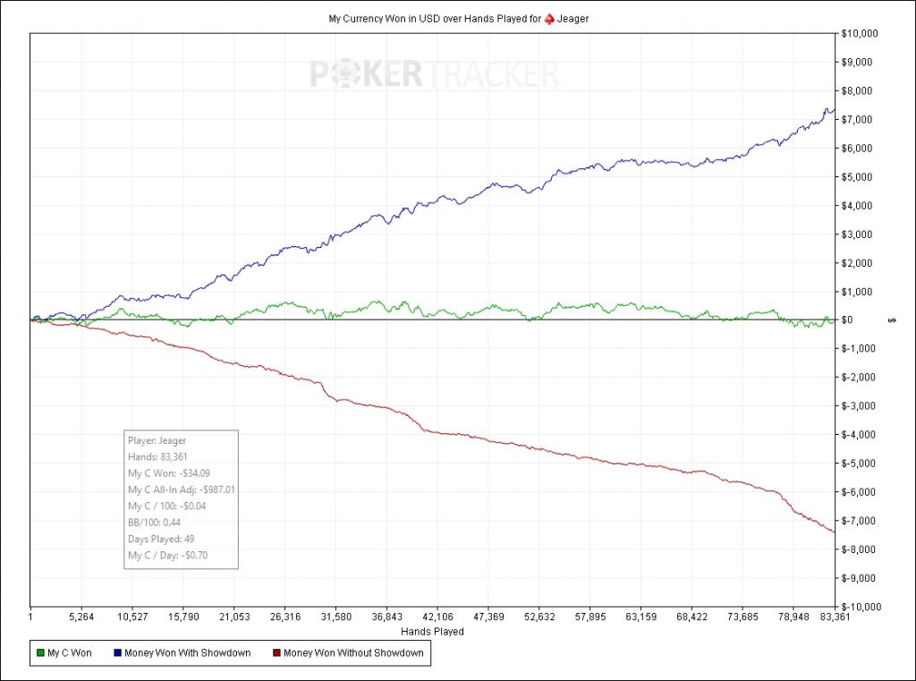 donkinurmum graph